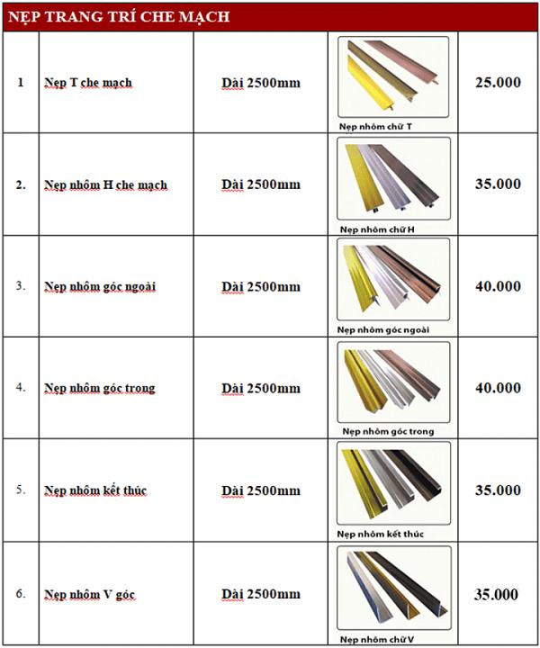 bao gia tam pvc van da 5 600x720 - Báo giá tấm PVC vân đá | Tấm nhựa giả đá sỉ lẻ rẻ nhất HCM