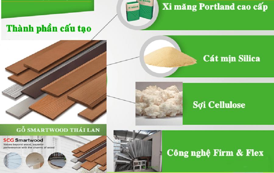 hang rao gia go 3 - Sàn Gỗ Ngoài Trời Smartwood vật liệu mới cho không gian ngoại thất
