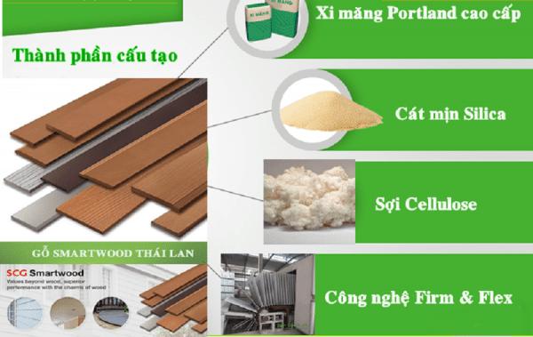 san go ngoai troi 3 600x379 - Sàn Gỗ Ngoài Trời Smartwood vật liệu mới cho không gian ngoại thất