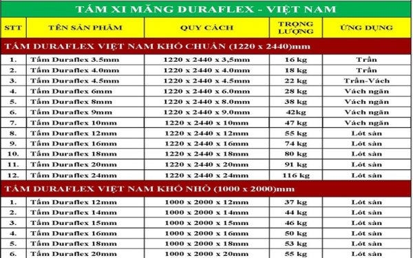 tam cemboard duraflex 4 1 600x375 - Tấm Duraflex Làm Sàn, Trần, Tường, Vách Ngăn Giá Rẻ Bảo Hành 50 Năm