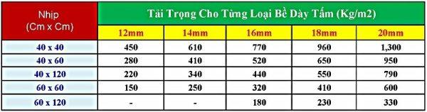 tam cemboard thai lan 14 1 600x158 - Tấm Cemboard Thái Lan Giá Sỉ Làm Sàn Đúc Giả Vách Ngăn Nhà Xưởng Chịu Nước Chống Cháy