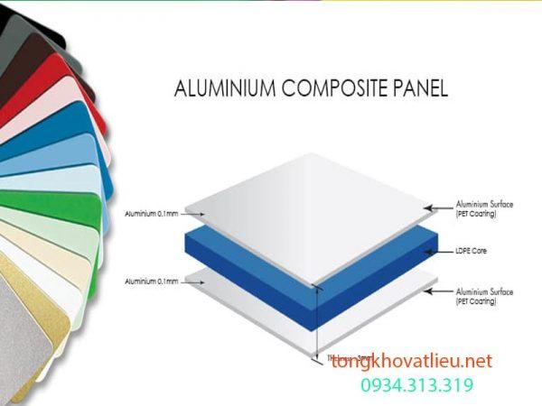 3 600x450 - Tấm Alu |  Tấm Nhôm Aluminium Làm bảng hiệu ốp tường vách giá rẻ tại Tphcm