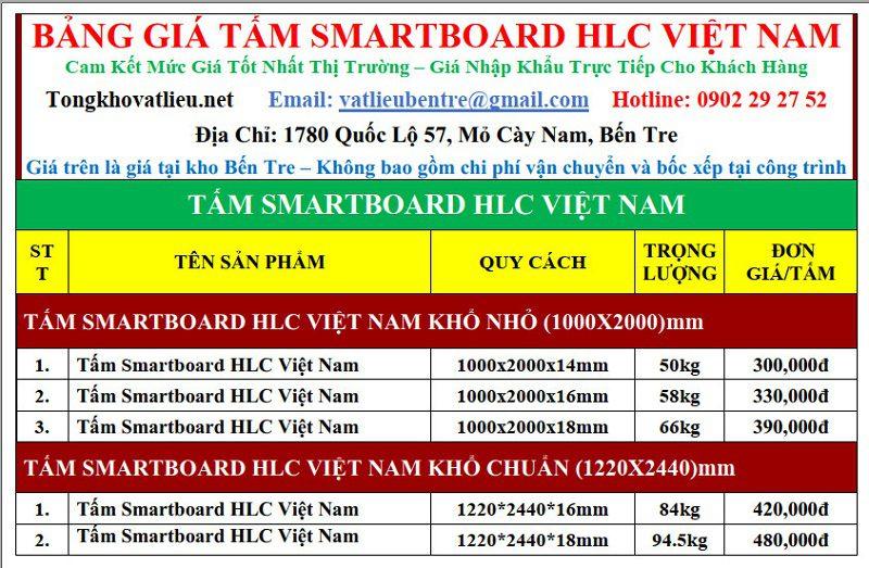 HLC - Giá Tấm Lót Sàn Smartboard HLC Sỉ và Lẻ Mới Nhất Từ Nhà Máy 2021